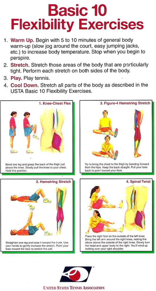 Ejercicios Basic OS De Yoga
